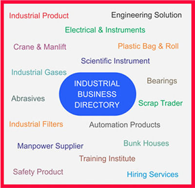 Industries Business Category