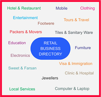 Retail Business Category
